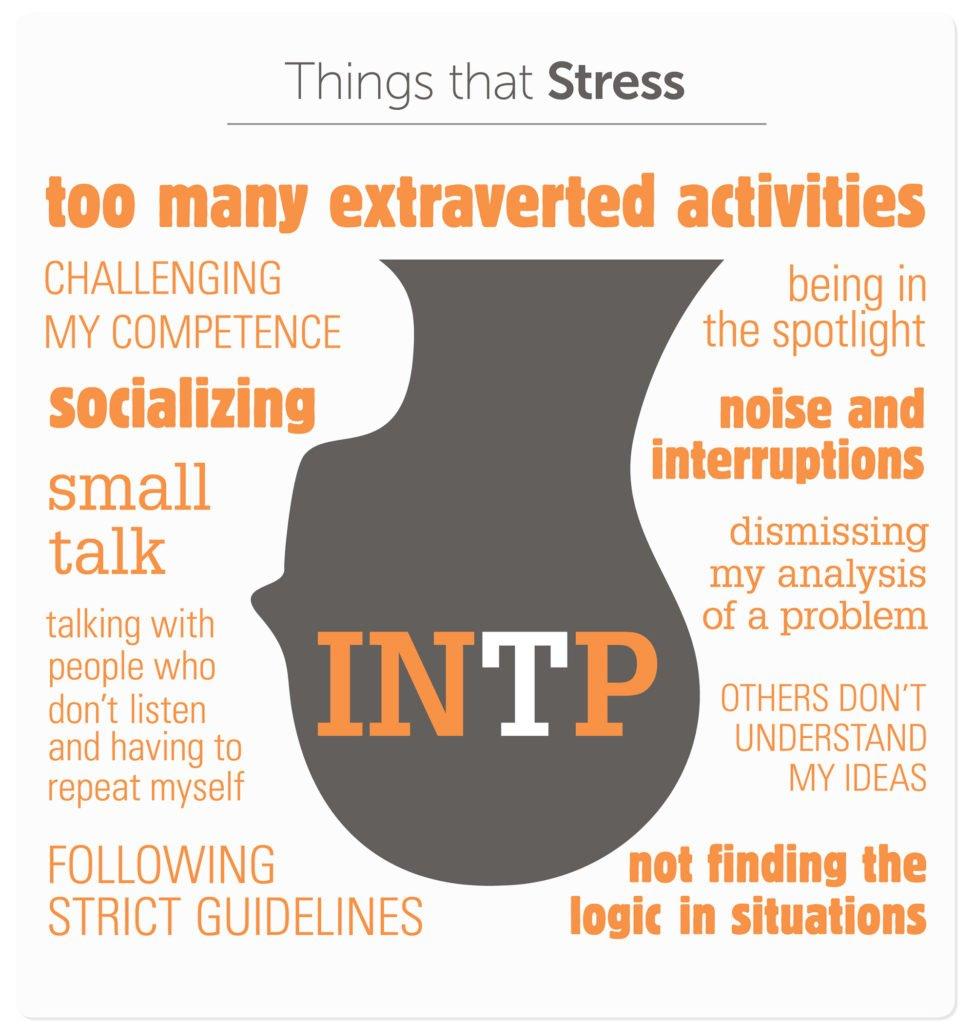 INTP Stresses
